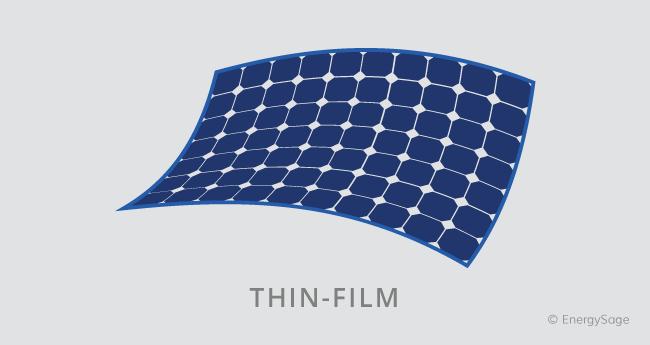 05_types-solar-panels_look_thin-film